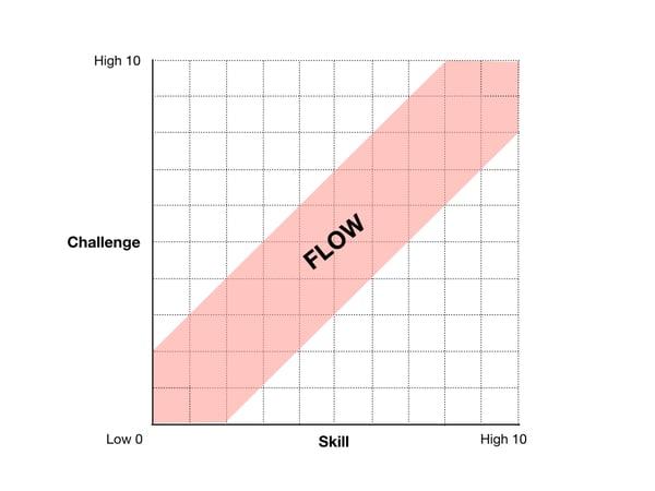 Flow Chart.002